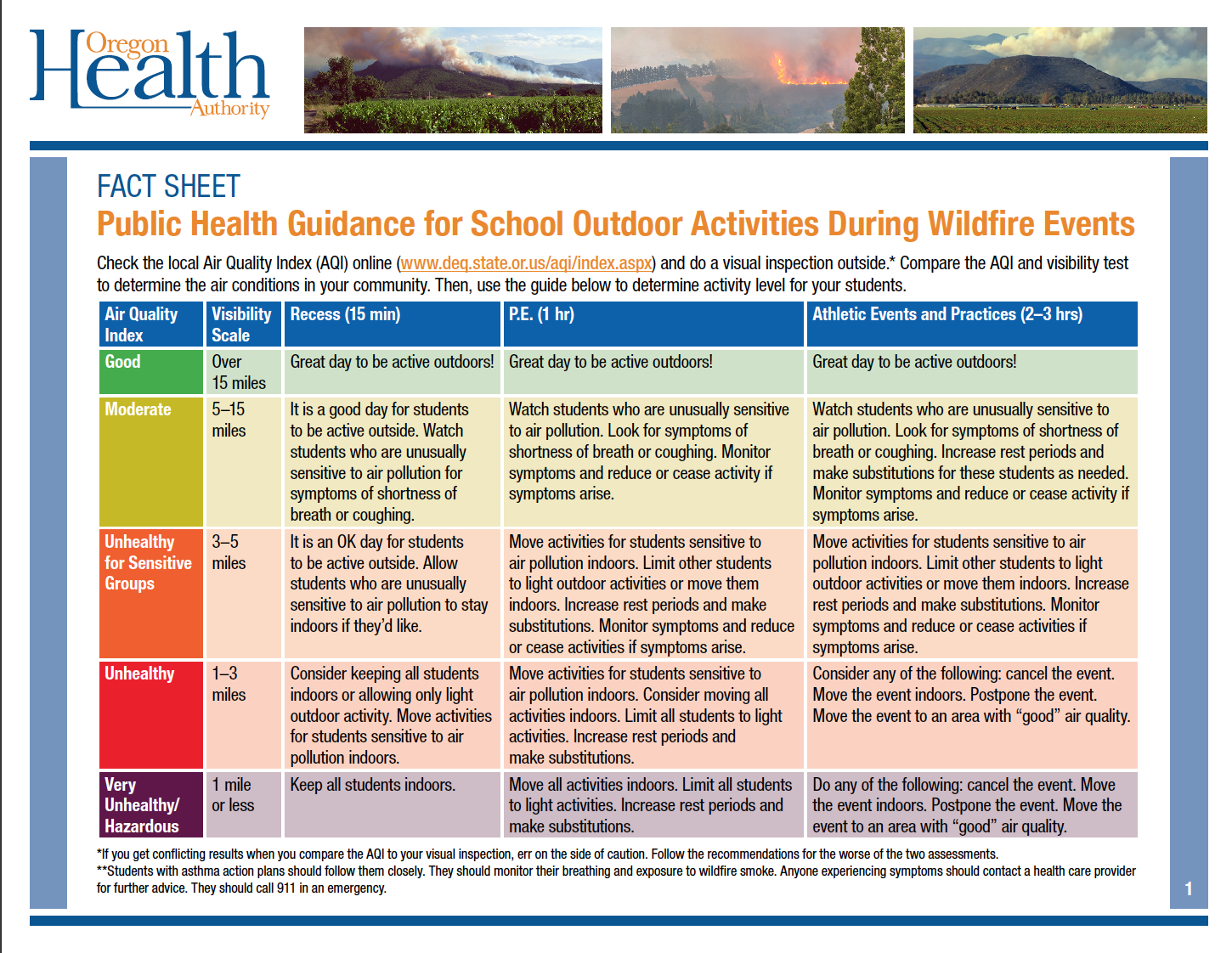 OHA_School_Outdoor_Activity_Wildfire_Fact_Sheet.png
