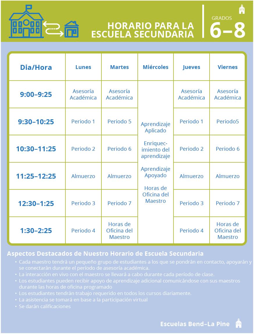 grade 6-8 schedule