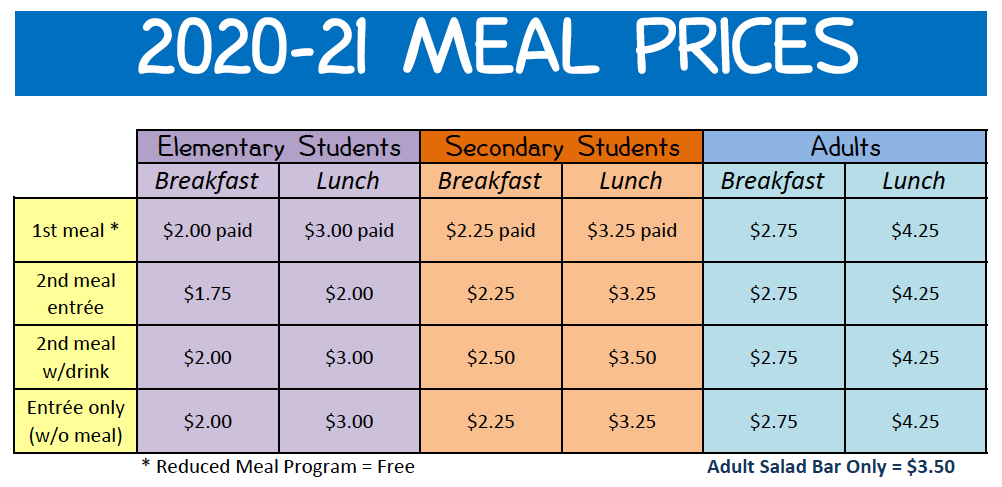 2020-21_Meal_Pricing.png