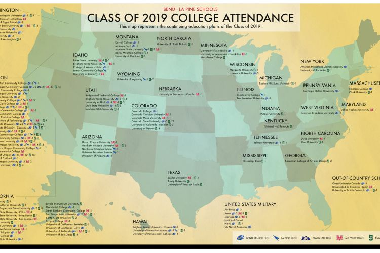 College Plans for Class of 2019